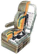 aquecedor-resfriador-de-assentos