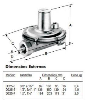 serie-d325externa